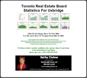 Uxbridge Real Estate Market Statistics Update