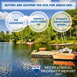 REMAX Recreational Property Report 2017